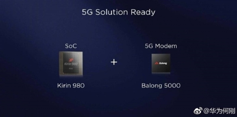 Honor will release the first 5G smartphone in the fourth quarter of 2019