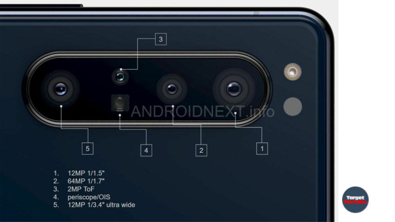 NEW Sony Xperia 1.1 (2020): the parameters of the flagship cameras revealed