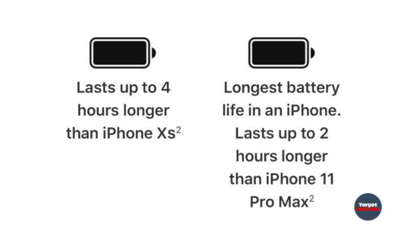 Apple iPhone 12 Pro/Max 2020 official leaked features, specs and price
